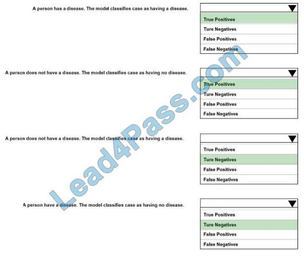 pursue4pass dp-100 exam questions q10-1
