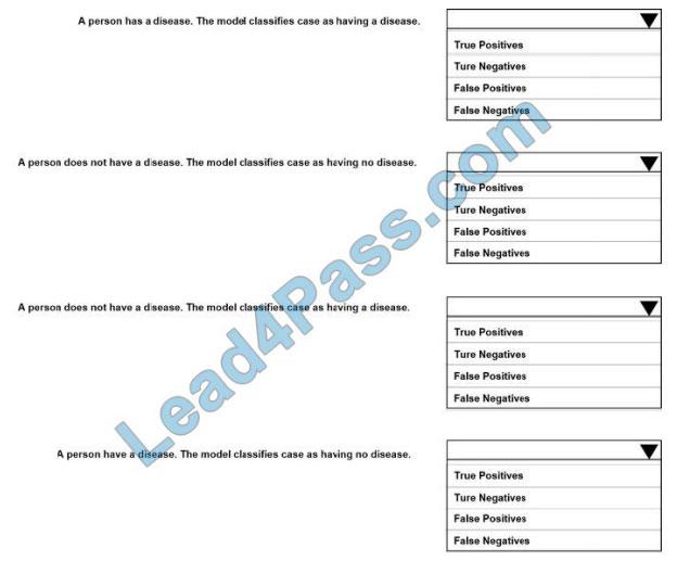 pursue4pass dp-100 exam questions q10