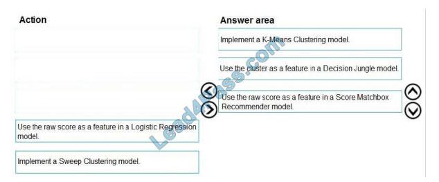 pursue4pass dp-100 exam questions q11-1